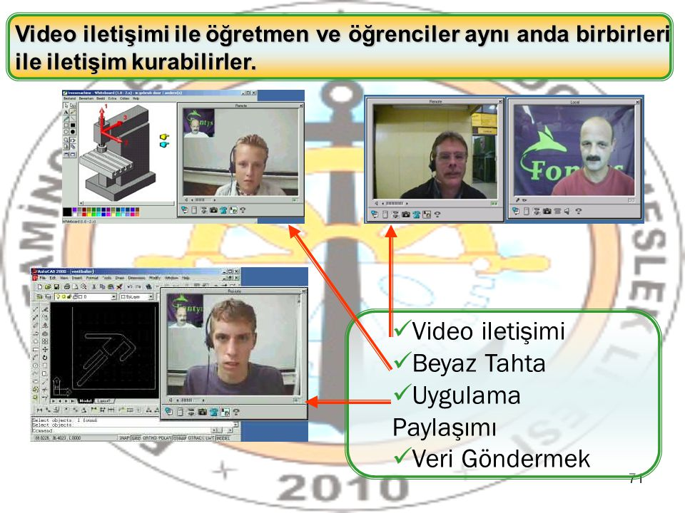 71 Video iletişimi ile öğretmen ve öğrenciler aynı anda birbirleri ile iletişim kurabilirler. Video iletişimi Beyaz Tahta Uygulama Paylaşımı Veri Gönd
