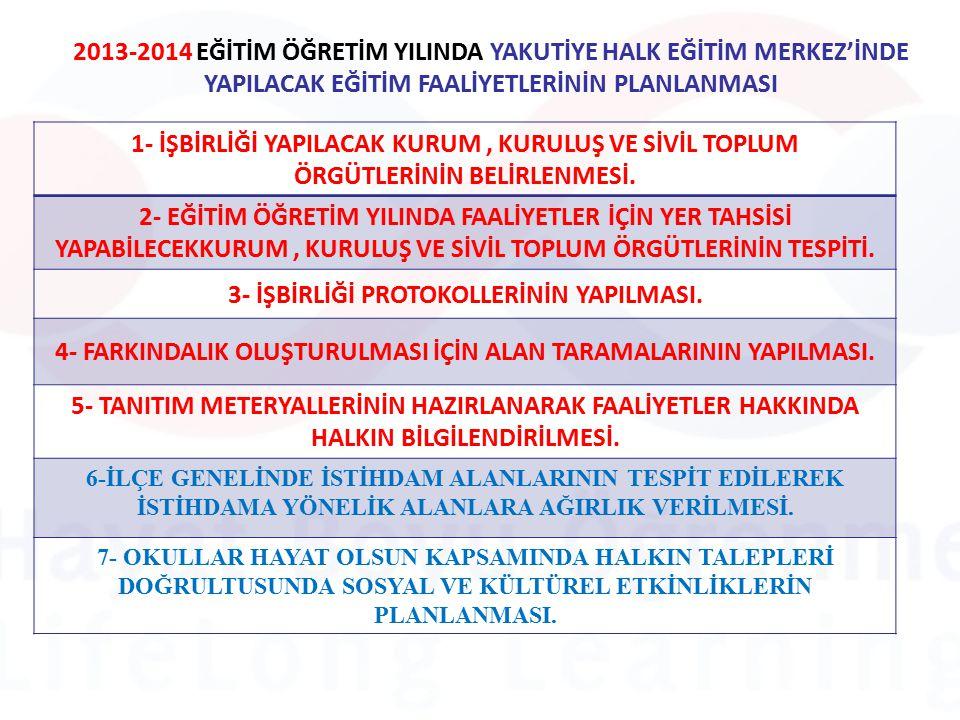 2013-2014 EĞİTİM ÖĞRETİM YILINDA YAKUTİYE HALK EĞİTİM MERKEZ'İNDE YAPILACAK EĞİTİM FAALİYETLERİNİN PLANLANMASI 1- İŞBİRLİĞİ YAPILACAK KURUM, KURULUŞ VE SİVİL TOPLUM ÖRGÜTLERİNİN BELİRLENMESİ.