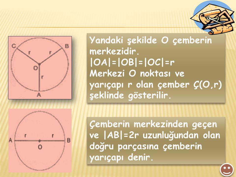 Yandaki şekilde O çemberin merkezidir. |OA|=|OB|=|OC|=r Merkezi O noktası ve yarıçapı r olan çember Ç(O,r) şeklinde gösterilir. Yandaki şekilde O çemb
