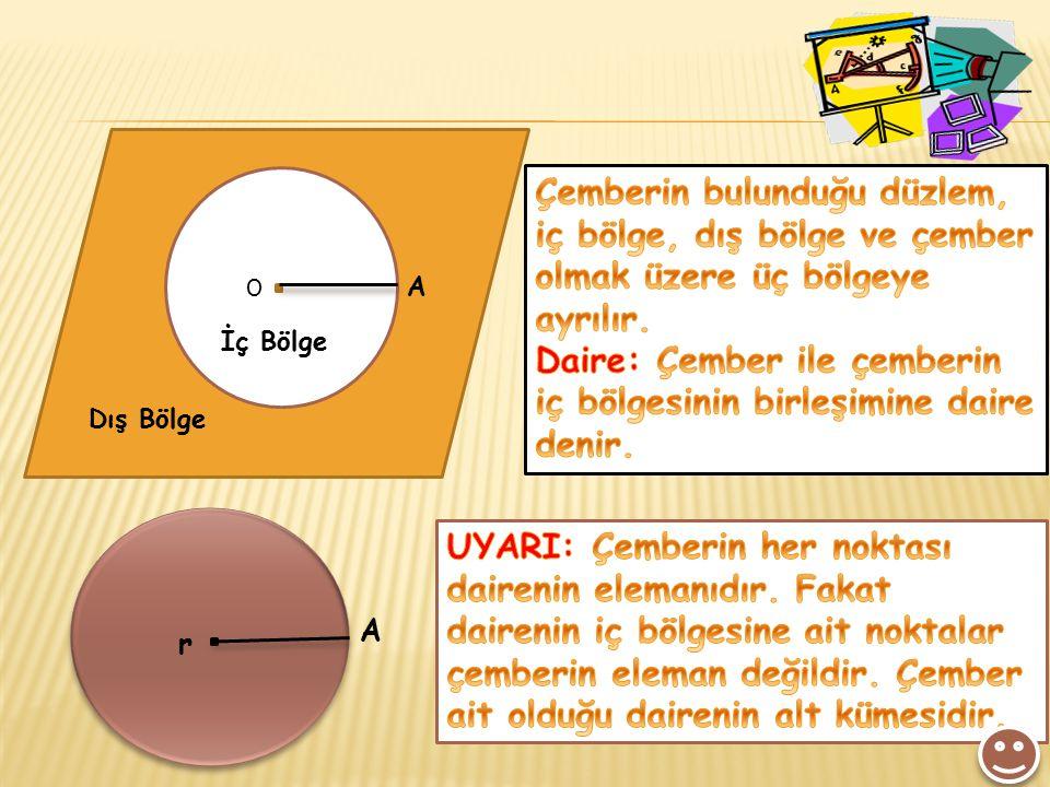 d ∩ Ç = { K } TEĞET: Çemberle bir ortak noktası olan doğruya çemberin teğeti denir.