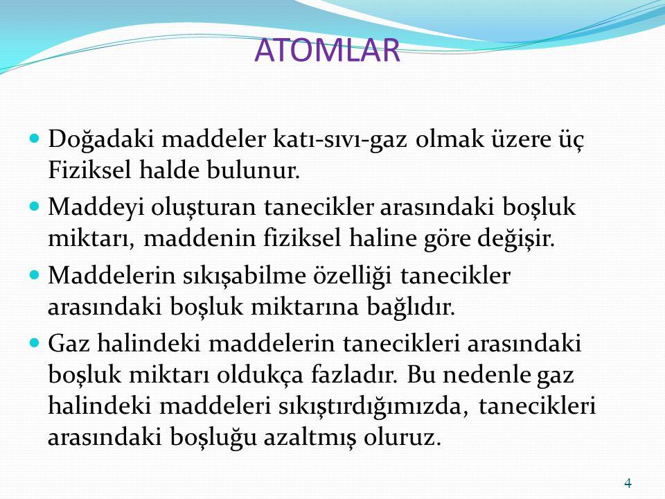 ATOMLAR Doğadaki maddeler katı-sıvı-gaz olmak üzere üç Fiziksel halde bulunur. Maddeyi oluşturan tanecikler arasındaki boşluk miktarı, maddenin fiziks