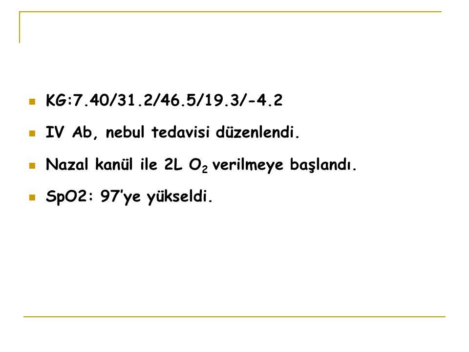 KG:7.40/31.2/46.5/19.3/-4.2 IV Ab, nebul tedavisi düzenlendi. Nazal kanül ile 2L O 2 verilmeye başlandı. SpO2: 97'ye yükseldi.