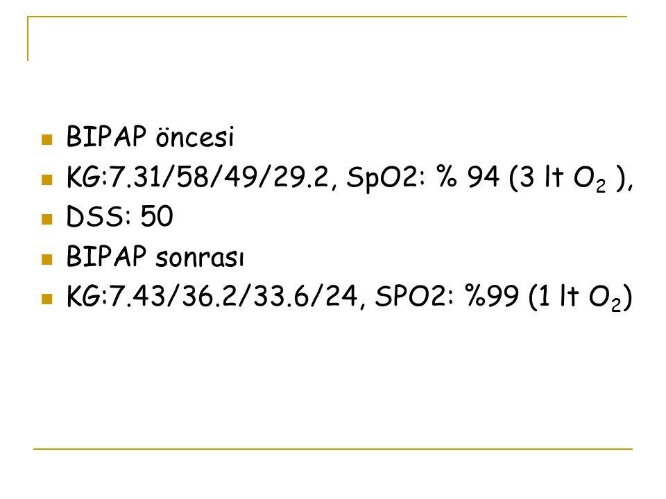 BIPAP öncesi KG:7.31/58/49/29.2, SpO2: % 94 (3 lt O 2 ), DSS: 50 BIPAP sonrası KG:7.43/36.2/33.6/24, SPO2: %99 (1 lt O 2 )