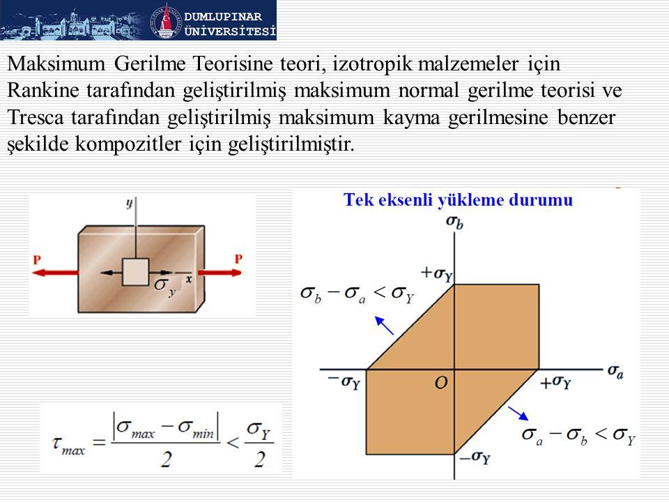 Maksimum Gerilme Teorisine teori, izotropik malzemeler için Rankine tarafından geliştirilmiş maksimum normal gerilme teorisi ve Tresca tarafından geli