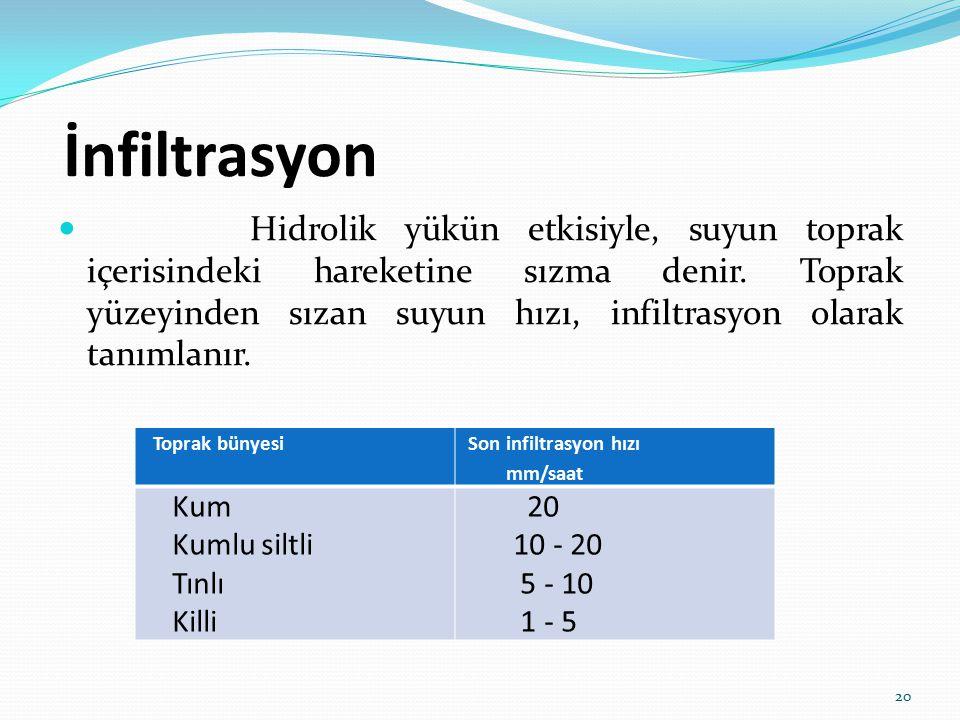 İnfiltrasyon Hidrolik yükün etkisiyle, suyun toprak içerisindeki hareketine sızma denir. Toprak yüzeyinden sızan suyun hızı, infiltrasyon olarak tanım