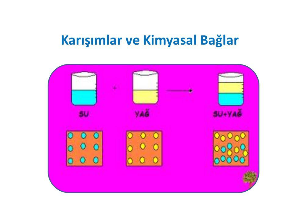 2-Homojen Karışımlar (Çözeltiler): Karışımı oluşturan maddeler, karışımın her tarafına eşit olarak dağılmışlardır.