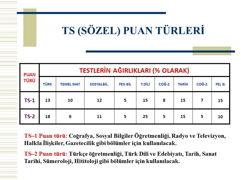 TS (SÖZEL) PUAN TÜRLERİ PUAN TÜRÜ TESTLERİN AĞIRLIKLARI (% OLARAK) TÜRKTEMEL MATSOSYALBİL.FEN BİLT.DİLİCOĞ-2TARİHCOĞ-2FEL G. TS-1 1310125158 7 TS-2 18