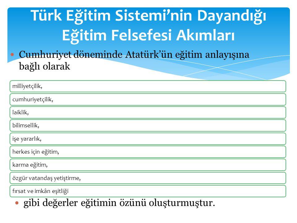 milliyetçilik,cumhuriyetçilik,laiklik,bilimsellik,işe yararlık,herkes için eğitim,karma eğitim,özgür vatandaş yetiştirme,fırsat ve imkân eşitliği Türk