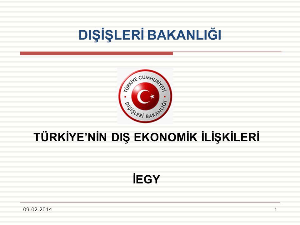 DIŞİŞLERİ BAKANLIĞI TÜRKİYENİN DIŞ EKONOMİK İLİŞKİLERİ İEGY 09.02.20141