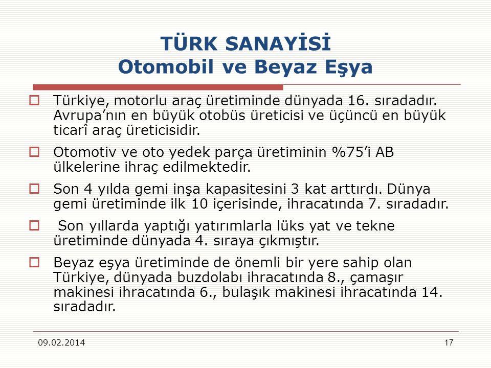 TÜRK SANAYİSİ Otomobil ve Beyaz Eşya Türkiye, motorlu araç üretiminde dünyada 16. sıradadır. Avrupanın en büyük otobüs üreticisi ve üçüncü en büyük ti