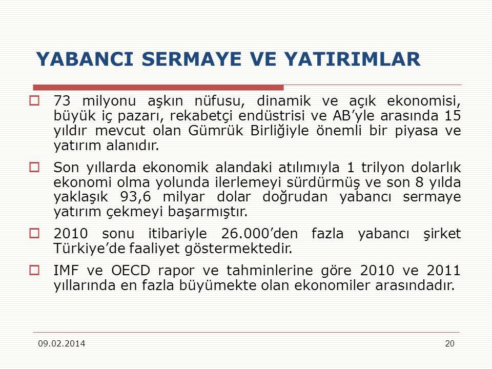 YABANCI SERMAYE VE YATIRIMLAR 73 milyonu aşkın nüfusu, dinamik ve açık ekonomisi, büyük iç pazarı, rekabetçi endüstrisi ve AByle arasında 15 yıldır mevcut olan Gümrük Birliğiyle önemli bir piyasa ve yatırım alanıdır.
