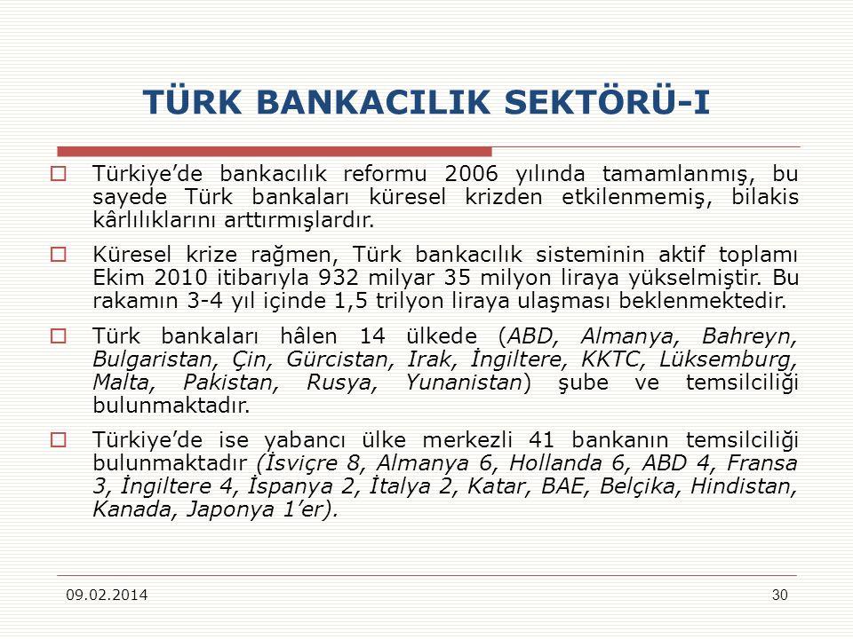 TÜRK BANKACILIK SEKTÖRÜ-I Türkiyede bankacılık reformu 2006 yılında tamamlanmış, bu sayede Türk bankaları küresel krizden etkilenmemiş, bilakis kârlıl