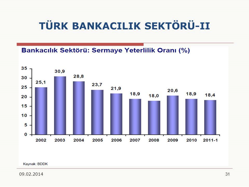 TÜRK BANKACILIK SEKTÖRÜ-II 09.02.201431