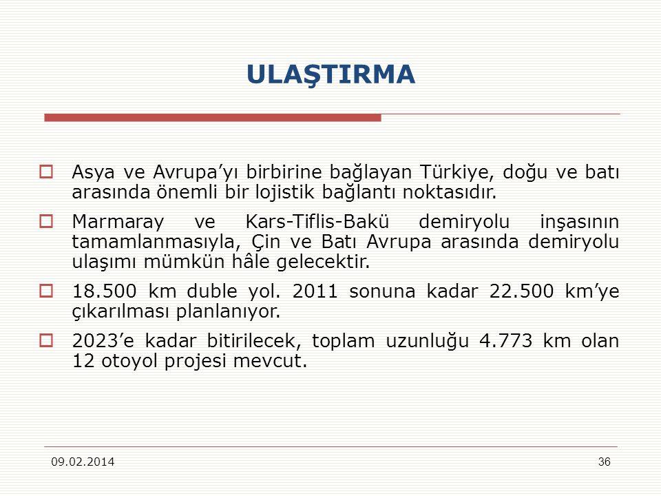 ULAŞTIRMA Asya ve Avrupayı birbirine bağlayan Türkiye, doğu ve batı arasında önemli bir lojistik bağlantı noktasıdır. Marmaray ve Kars-Tiflis-Bakü dem