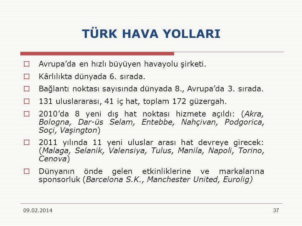TÜRK HAVA YOLLARI 09.02.201437 Avrupada en hızlı büyüyen havayolu şirketi.