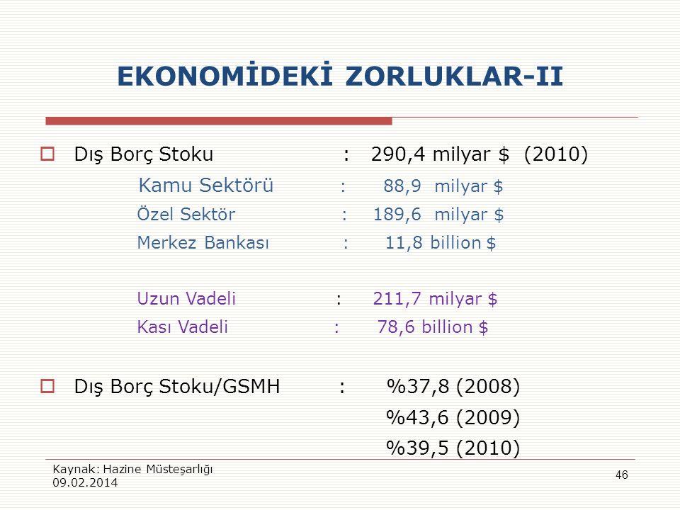 EKONOMİDEKİ ZORLUKLAR-II Dış Borç Stoku : 290,4 milyar $ (2010) Kamu Sektörü : 88,9 milyar $ Özel Sektör : 189,6 milyar $ Merkez Bankası : 11,8 billion $ Uzun Vadeli : 211,7 milyar $ Kası Vadeli : 78,6 billion $ Dış Borç Stoku/GSMH : %37,8 (2008) %43,6 (2009) %39,5 (2010) Kaynak: Hazine Müsteşarlığı 09.02.2014 46