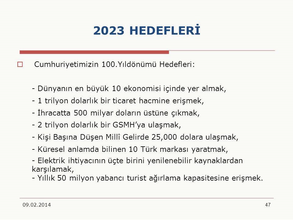 2023 HEDEFLERİ Cumhuriyetimizin 100.Yıldönümü Hedefleri: - Dünyanın en büyük 10 ekonomisi içinde yer almak, - 1 trilyon dolarlık bir ticaret hacmine erişmek, - İhracatta 500 milyar doların üstüne çıkmak, - 2 trilyon dolarlık bir GSMHya ulaşmak, - Kişi Başına Düşen Millî Gelirde 25,000 dolara ulaşmak, - Küresel anlamda bilinen 10 Türk markası yaratmak, - Elektrik ihtiyacının üçte birini yenilenebilir kaynaklardan karşılamak, - Yıllık 50 milyon yabancı turist ağırlama kapasitesine erişmek.