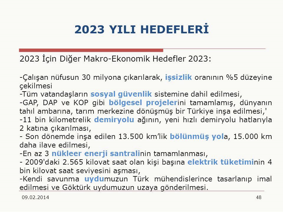 2023 YILI HEDEFLERİ 09.02.201448 2023 İçin Diğer Makro-Ekonomik Hedefler 2023: -Çalışan nüfusun 30 milyona çıkarılarak, işsizlik oranının %5 düzeyine çekilmesi -Tüm vatandaşların sosyal güvenlik sistemine dahil edilmesi, -GAP, DAP ve KOP gibi bölgesel projelerini tamamlamış, dünyanın tahıl ambarına, tarım merkezine dönüşmüş bir Türkiye inşa edilmesi, -11 bin kilometrelik demiryolu ağının, yeni hızlı demiryolu hatlarıyla 2 katına çıkarılması, - Son dönemde inşa edilen 13.500 kmlik bölünmüş yola, 15.000 km daha ilave edilmesi, -En az 3 nükleer enerji santralinin tamamlanması, - 2009 daki 2.565 kilovat saat olan kişi başına elektrik tüketiminin 4 bin kilovat saat seviyesini aşması, -Kendi savunma uydumuzun Türk mühendislerince tasarlanıp imal edilmesi ve Göktürk uydumuzun uzaya gönderilmesi.