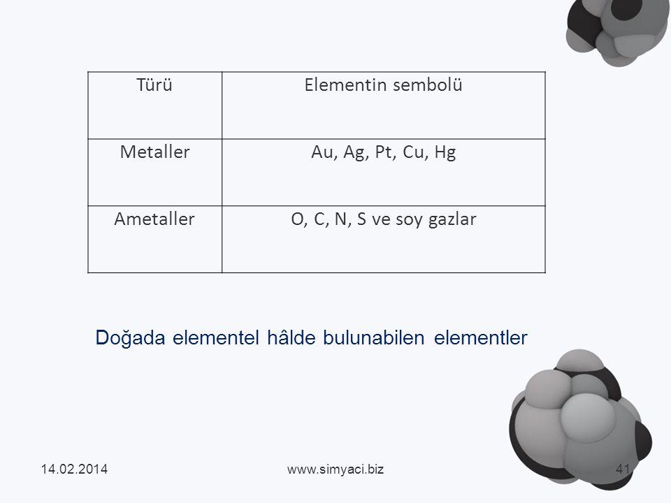 TürüElementin sembolü MetallerAu, Ag, Pt, Cu, Hg AmetallerO, C, N, S ve soy gazlar Doğada elementel hâlde bulunabilen elementler 14.02.2014www.simyaci.biz41
