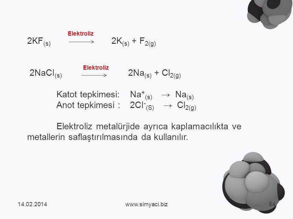 2KF (s) 2K (s) + F 2(g) 2NaCI (s) 2Na (s) + Cl 2(g) Katot tepkimesi: Na + (s) Na (s) Anot tepkimesi : 2CI - (S) Cl 2(g) Elektroliz metalürjide ayrıca kaplamacılıkta ve metallerin saflaştırılmasında da kullanılır.