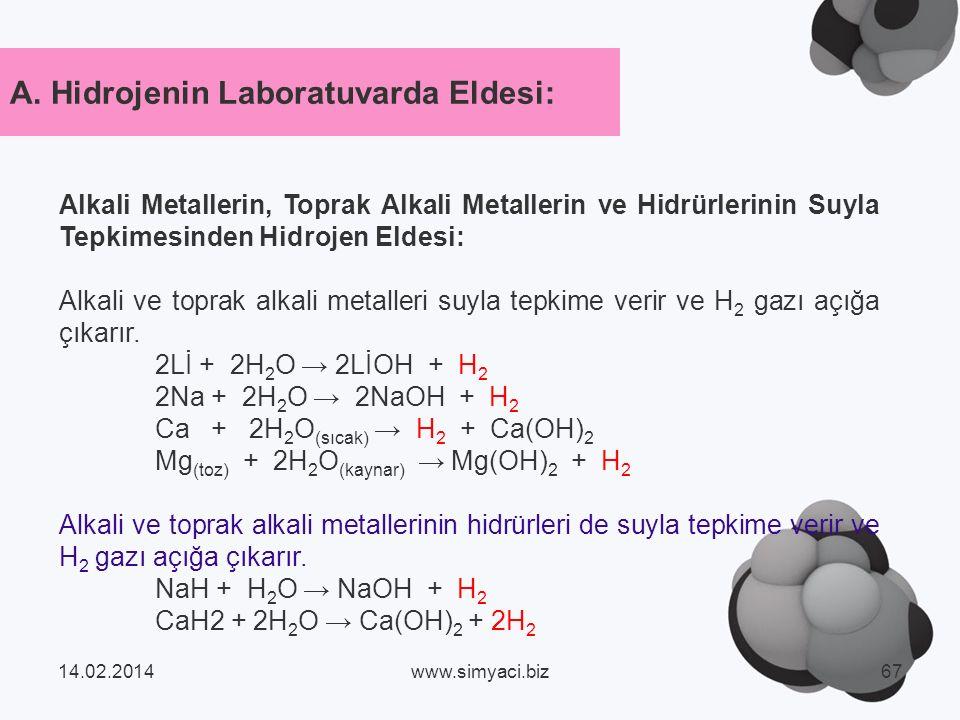 Alkali Metallerin, Toprak Alkali Metallerin ve Hidrürlerinin Suyla Tepkimesinden Hidrojen Eldesi: Alkali ve toprak alkali metalleri suyla tepkime verir ve H 2 gazı açığa çıkarır.