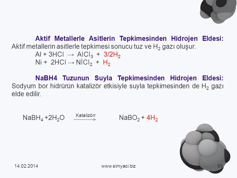 Aktif Metallerle Asitlerin Tepkimesinden Hidrojen Eldesi: Aktif metallerin asitlerle tepkimesi sonucu tuz ve H 2 gazı oluşur.