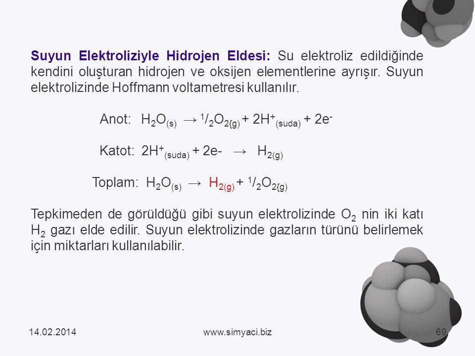 Suyun Elektroliziyle Hidrojen Eldesi: Su elektroliz edildiğinde kendini oluşturan hidrojen ve oksijen elementlerine ayrışır.