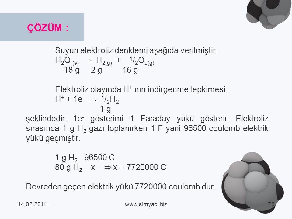 Suyun elektroliz denklemi aşağıda verilmiştir.
