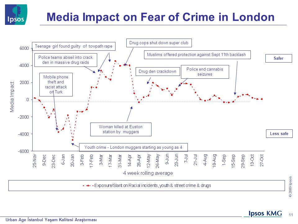 Urban Age İstanbul Yaşam Kalitesi Araştırması © 200 9 Ipsos 11 Media Impact on Fear of Crime in London Teenage girl found guilty of towpath rape Woman