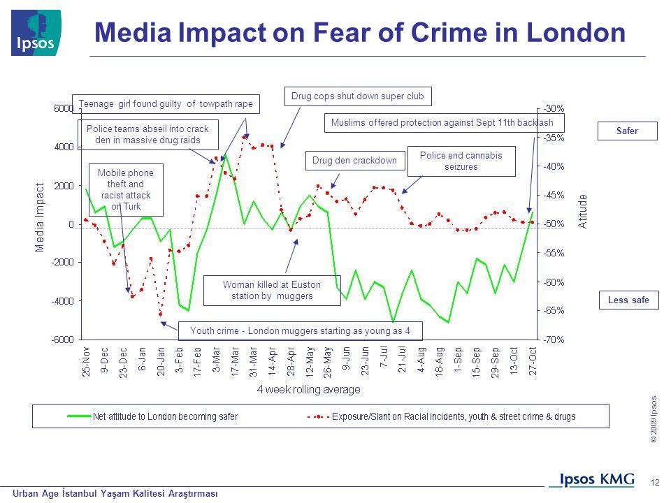 Urban Age İstanbul Yaşam Kalitesi Araştırması © 200 9 Ipsos 12 Media Impact on Fear of Crime in London Teenage girl found guilty of towpath rape Woman