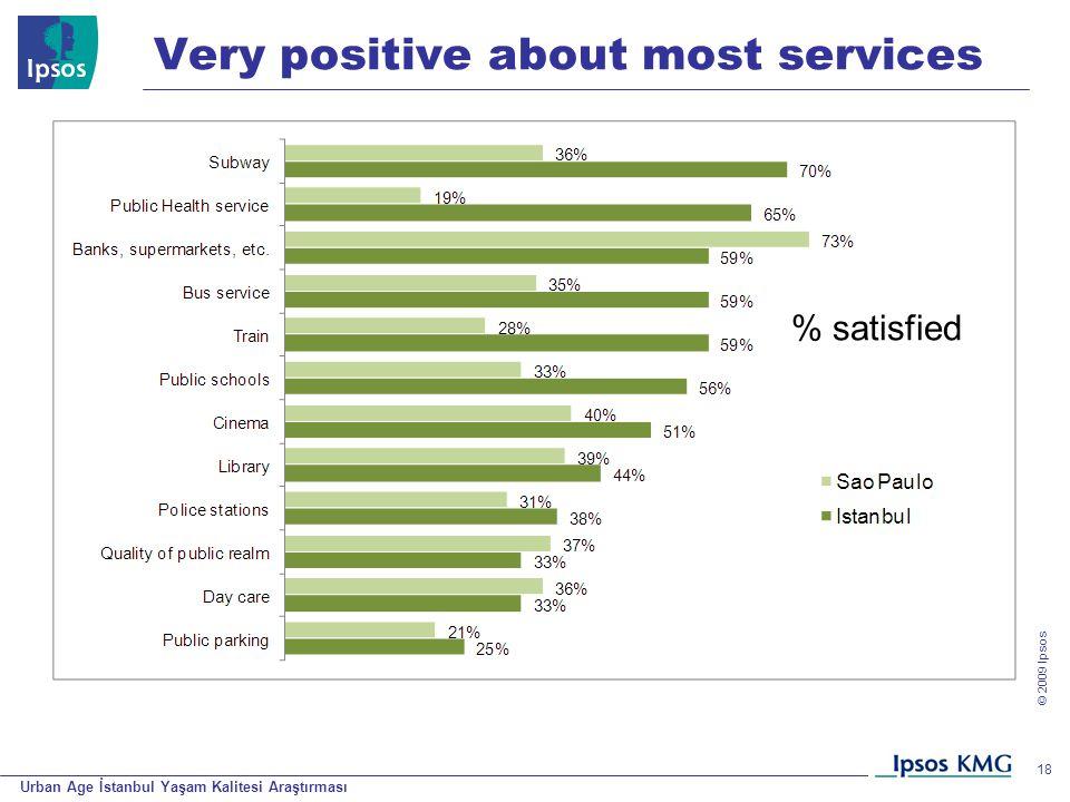 Urban Age İstanbul Yaşam Kalitesi Araştırması © 200 9 Ipsos 18 Very positive about most services % satisfied
