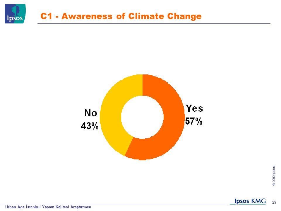 Urban Age İstanbul Yaşam Kalitesi Araştırması © 200 9 Ipsos 23 C1 - Awareness of Climate Change