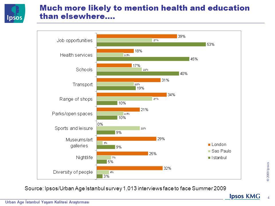 Urban Age İstanbul Yaşam Kalitesi Araştırması © 200 9 Ipsos 4 Much more likely to mention health and education than elsewhere…. Source: Ipsos/Urban Ag