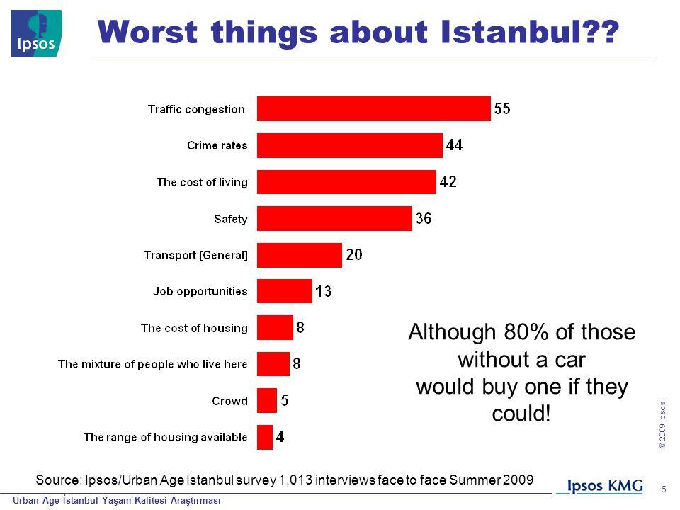 Urban Age İstanbul Yaşam Kalitesi Araştırması © 200 9 Ipsos 5 Worst things about Istanbul?? Source: Ipsos/Urban Age Istanbul survey 1,013 interviews f