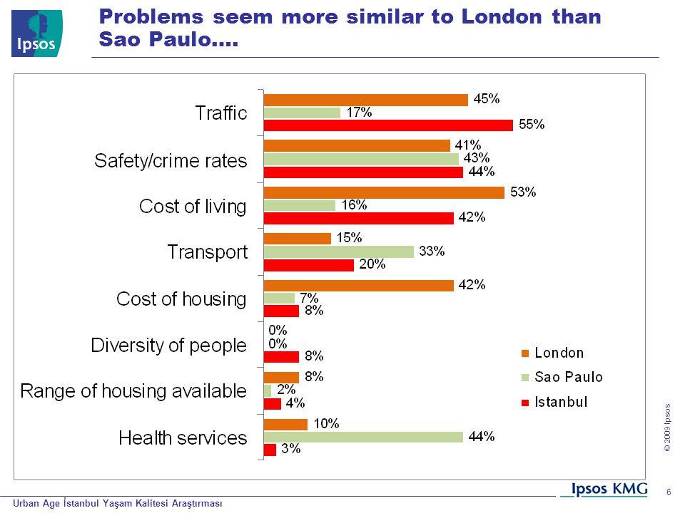 Urban Age İstanbul Yaşam Kalitesi Araştırması © 200 9 Ipsos 6 Problems seem more similar to London than Sao Paulo….