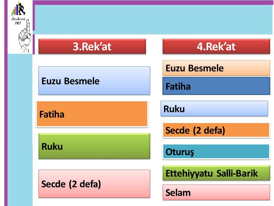 3.Rek'at Euzu Besmele Fatiha Ruku Secde (2 defa) 4.Rek'at Euzu Besmele Fatiha Ruku Secde (2 defa) Oturuş Ettehiyyatu Salli-Barik Selam