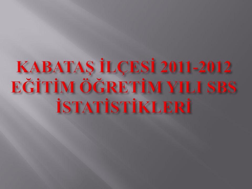 KABATAŞ İLÇESİ 2011-2012 EĞİTİM ÖĞRETİM YILI SBS İSTATİSTİKLERİ
