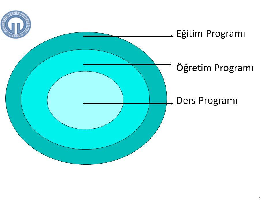 Eğitim Programı Öğretim Programı Ders Programı 5
