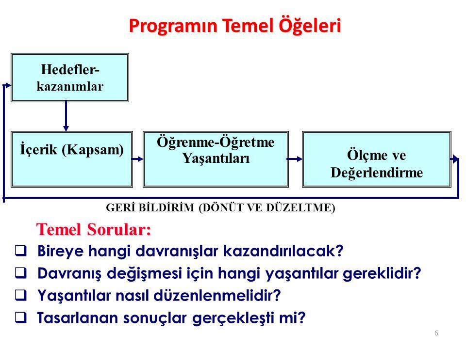 Programın Temel Öğeleri Hedefler- kazanımlar İçerik (Kapsam) Öğrenme-Öğretme Yaşantıları Ölçme ve Değerlendirme GERİ BİLDİRİM (DÖNÜT VE DÜZELTME)  Bi