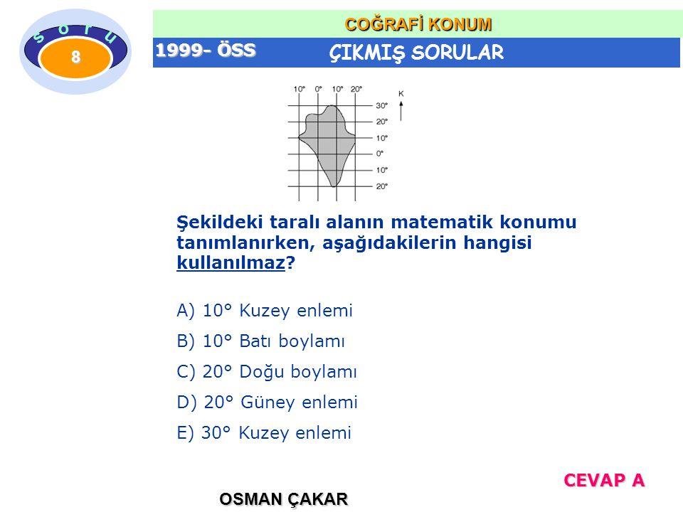 ÇIKMIŞ SORULAR OSMAN ÇAKAR COĞRAFİ KONUM 8 Şekildeki taralı alanın matematik konumu tanımlanırken, aşağıdakilerin hangisi kullanılmaz.