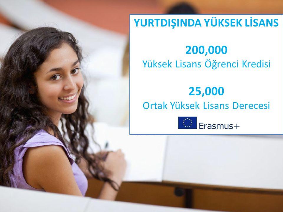 YURTDIŞINDA YÜKSEK LİSANS 200,000 Yüksek Lisans Öğrenci Kredisi 25,000 Ortak Yüksek Lisans Derecesi