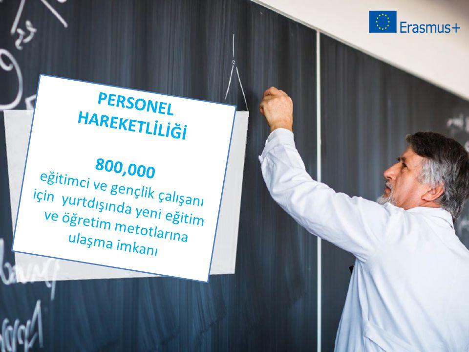 PERSONEL HAREKETLİLİĞİ 800,000 eğitimci ve gençlik çalışanı için yurtdışında yeni eğitim ve öğretim metotlarına ulaşma imkanı