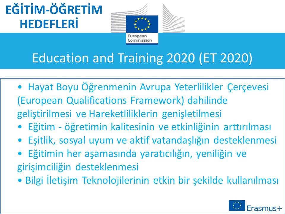 Education and Training 2020 (ET 2020) EĞİTİM-ÖĞRETİM Hayat Boyu Öğrenmenin Avrupa Yeterlilikler Çerçevesi (European Qualifications Framework) dahilinde geliştirilmesi ve Hareketliliklerin genişletilmesi Eğitim - öğretimin kalitesinin ve etkinliğinin arttırılması Eşitlik, sosyal uyum ve aktif vatandaşlığın desteklenmesi Eğitimin her aşamasında yaratıcılığın, yeniliğin ve girişimciliğin desteklenmesi Bilgi İletişim Teknolojilerinin etkin bir şekilde kullanılması HEDEFLERİ