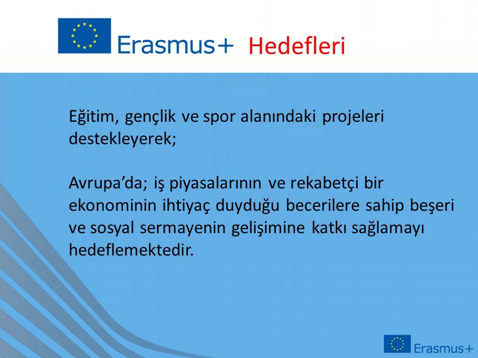 Eğitim, gençlik ve spor alanındaki projeleri destekleyerek; Avrupa'da; iş piyasalarının ve rekabetçi bir ekonominin ihtiyaç duyduğu becerilere sahip beşeri ve sosyal sermayenin gelişimine katkı sağlamayı hedeflemektedir.