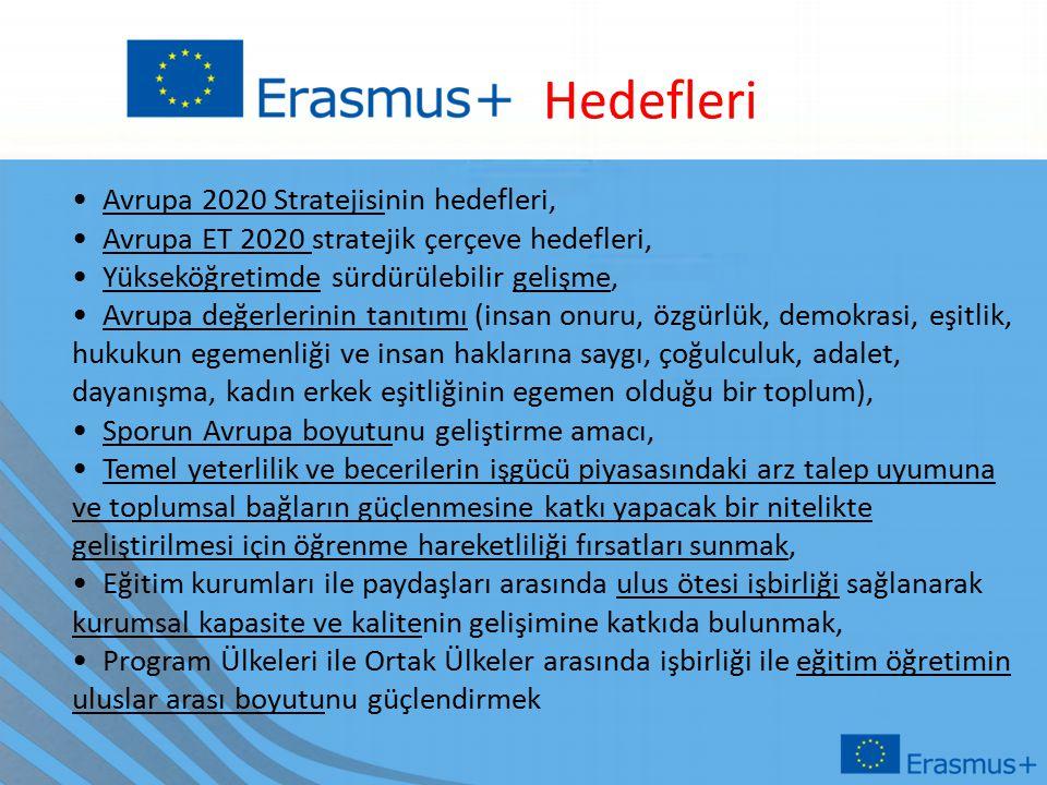 Avrupa 2020 Stratejisinin hedefleri, Avrupa ET 2020 stratejik çerçeve hedefleri, Yükseköğretimde sürdürülebilir gelişme, Avrupa değerlerinin tanıtımı (insan onuru, özgürlük, demokrasi, eşitlik, hukukun egemenliği ve insan haklarına saygı, çoğulculuk, adalet, dayanışma, kadın erkek eşitliğinin egemen olduğu bir toplum), Sporun Avrupa boyutunu geliştirme amacı, Temel yeterlilik ve becerilerin işgücü piyasasındaki arz talep uyumuna ve toplumsal bağların güçlenmesine katkı yapacak bir nitelikte geliştirilmesi için öğrenme hareketliliği fırsatları sunmak, Eğitim kurumları ile paydaşları arasında ulus ötesi işbirliği sağlanarak kurumsal kapasite ve kalitenin gelişimine katkıda bulunmak, Program Ülkeleri ile Ortak Ülkeler arasında işbirliği ile eğitim öğretimin uluslar arası boyutunu güçlendirmek Hedefleri