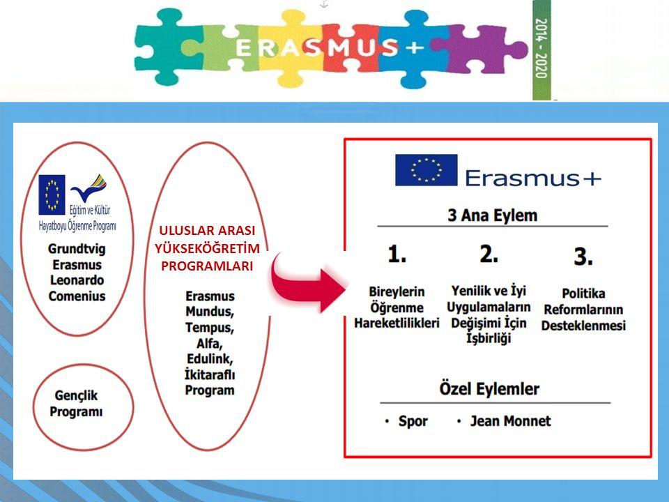 ERASMUS+ İLE NE DEĞİŞTİ.