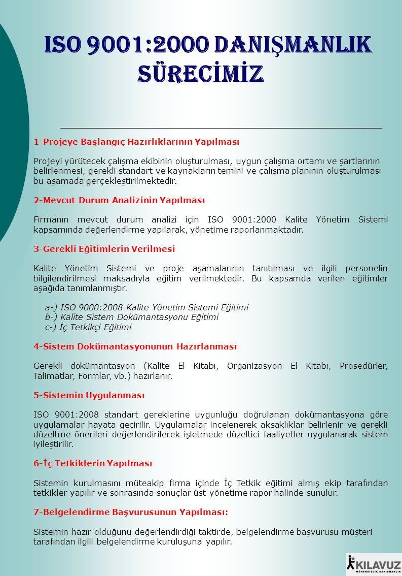ISO 9001:2000 DANI Ş MANLIK SÜREC İ M İ Z 1-Projeye Başlangıç Hazırlıklarının Yapılması Projeyi yürütecek çalışma ekibinin oluşturulması, uygun çalışma ortamı ve şartlarının belirlenmesi, gerekli standart ve kaynakların temini ve çalışma planının oluşturulması bu aşamada gerçekleştirilmektedir.