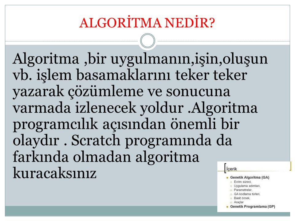 ALGORİTMA NEDİR. Algoritma,bir uygulmanın,işin,oluşun vb.