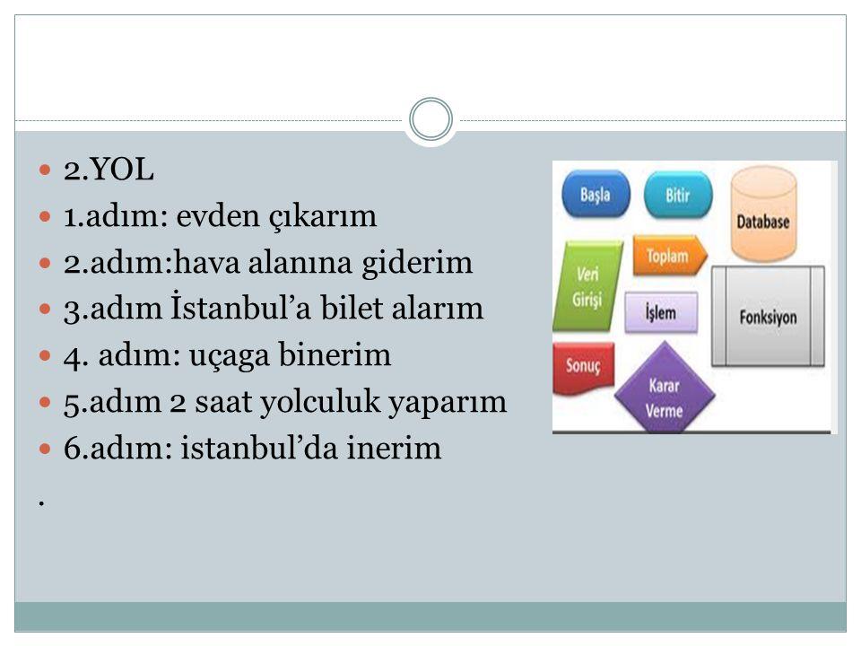2.YOL 1.adım: evden çıkarım 2.adım:hava alanına giderim 3.adım İstanbul'a bilet alarım 4.