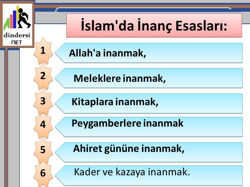 İslam da İnanç Esasları: 1 1 2 2 4 4 3 3 Allah a inanmak, Kitaplara inanmak, Peygamberlere inanmak 5 5 6 6 Meleklere inanmak, Ahiret gününe inanmak, Kader ve kazaya inanmak.